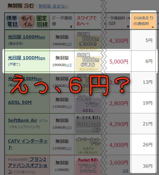 え?6円?