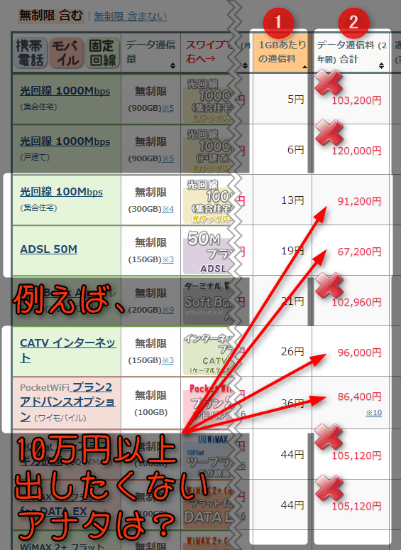 例えば、10万円以上 出したくないアナタは?