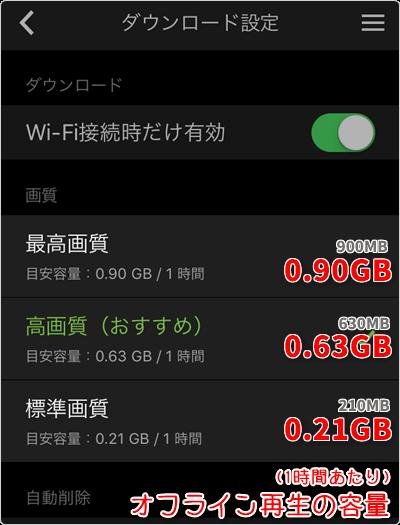 1時間あたり「標準 0.21GB」「高画質 ~0.63GB」「最高画質 ~0.9GB」