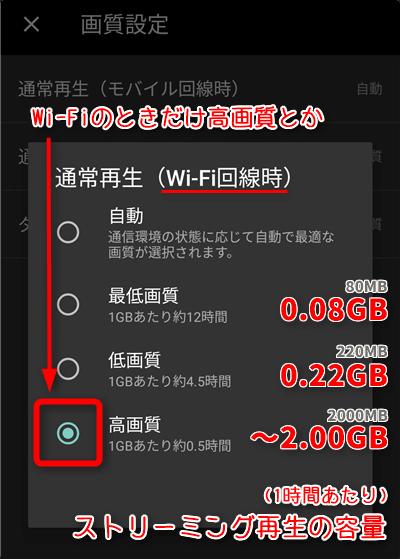 Wi-Fi回線時のストリーミング再生容量は、1時間あたり「高画質 ~2.0GB」「低画質 ~0.22GB」「最低画質 ~0.08GB」が目安