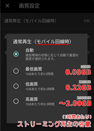 モバイル回線時のストリーミング再生容量は、1時間あたり「高画質 ~2.0GB」「低画質 ~0.22GB」「最低画質 ~0.08GB」が目安