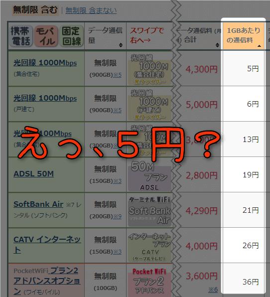 えっ、5円?
