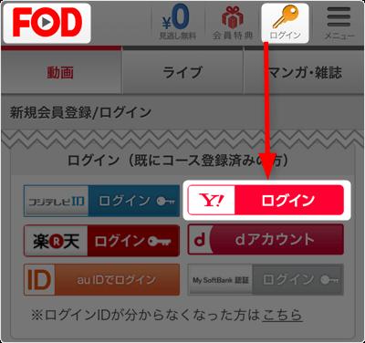 「FOD」のWebサイトで「Yahoo! JAPAN ログイン」を選択