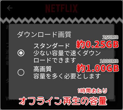 ダウンロード画質(容量)設定 「スタンダード 1時間 約0.25GB」「高画質 約1.0GB」