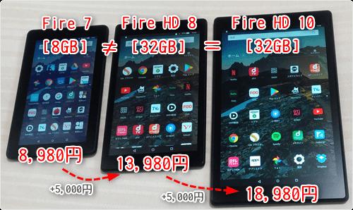 「Fire HD 8 32GB」13,980円、「Fire HD 10 32GB」18,980円