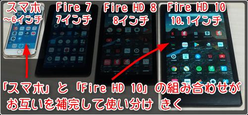 「スマホ」と「Fire HD 10」の組み合わせがお互いを補完して使い分け きく