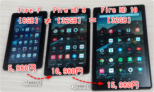 「Fire HD 8 32GB」10,980円、「Fire HD 10 32GB」15,980円
