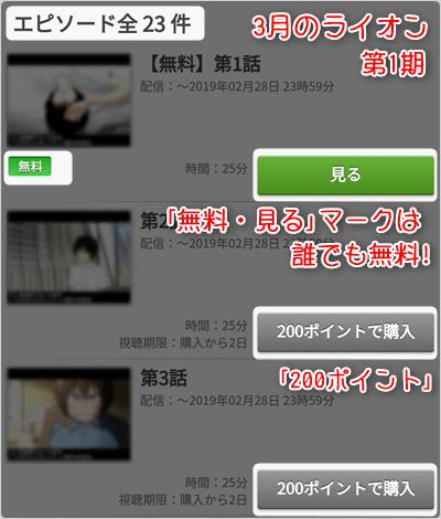 3月のライオン第1期。「無料」マークは誰でも無料!「200ポイント」で購入から2日は動画を観られます