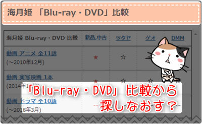 海月姫 -「Blu-ray・DVD」比較から探しなおす?