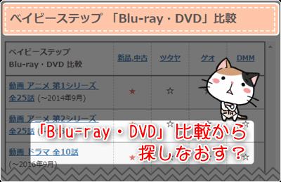 ベイビーステップ -「Blu-ray・DVD」比較から探しなおす?