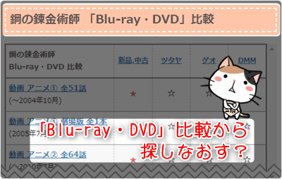 鋼の錬金術師 -「Blu-ray・DVD」比較から探しなおす?