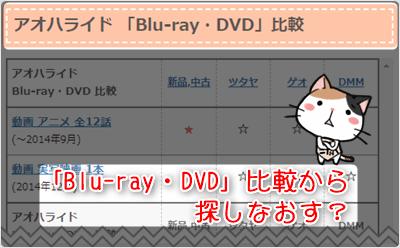 アオハライド -「Blu-ray・DVD」比較から探しなおす?