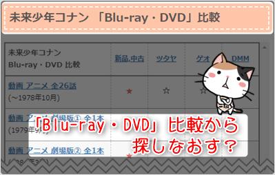 未来少年コナン -「Blu-ray・DVD」比較から探しなおす?