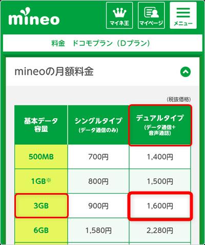 mineo (マイネオ)「デュアルタイプ 3GB × 2枚」Dプラン