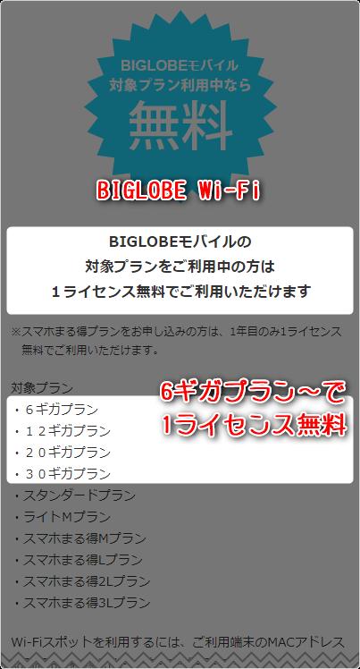 「BIGLOBE Wi-Fi」6ギガプランで1ライセンス無料