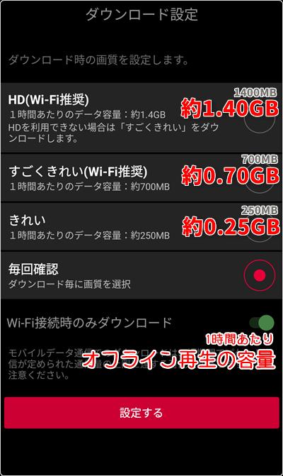 1時間あたり「きれい 0.25GB」「すごくきれい 0.70GB」「HD 1.4GB」が目安