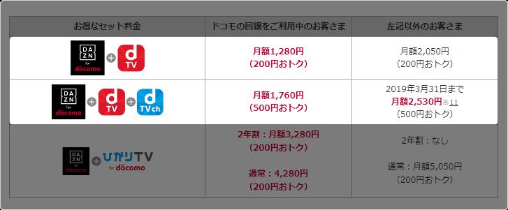 DAZN for docomo「セット料金表」