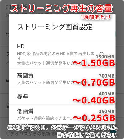 ストリーミング再生の容量 (通信量) は、1時間あたり「低画質 ~0.25GB」「標準 ~0.40GB」「高画質 ~0.70GB」「HD ~1.50GB」が目安