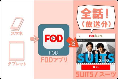 スマホ・タブレット (FODアプリ) で SUITS/スーツ「全話 (放送分) 」をイッキ見・見逃し視聴