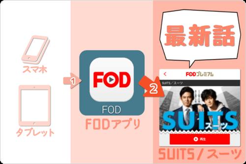 スマホ・タブレット (FODアプリ) で SUITS/スーツ「最新話」を見逃し視聴