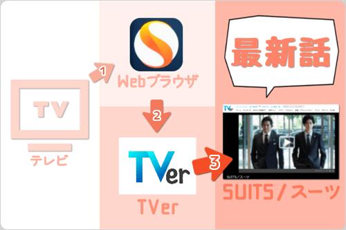 テレビ画面 (ブラウザからのTVer) で SUITS/スーツ「最新話」を見逃し視聴