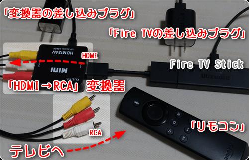 「HDMI→RCA変換機」